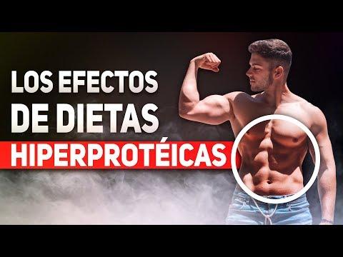 Dietas Hiperproteicas: Efectos Buenos y Malos | The Fit Club